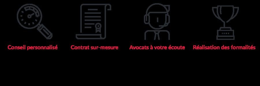 Des Avocats Pour L Achat D Un Fonds De Commerce A Bordeaux Saintes